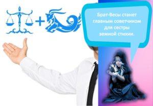 Совместимость и проблемы в отношениях женщины-Козерога и мужчины-Весов
