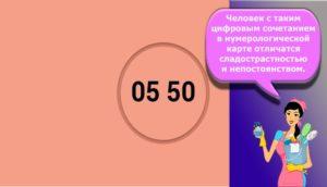 Значение чисел 05 50 на часах согласно ангельской нумерологии и советы